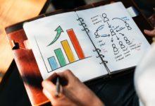 Planejamento financeiro no protagonismo dos e-commerces