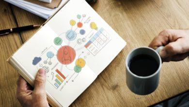 Photo of Vida de Startup: como é trabalhar em um ambiente comcultura horizontal