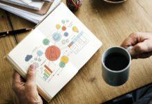 Photo of Vida de Startup: como as OKRs podem ajudar a melhorar o desempenho de uma equipe